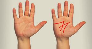 Vizat e dorës formojnë shkronjën M? Ka një kuptim të afërt me atë të mitit